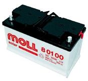 Moll_Solar