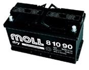 Moll_Dry